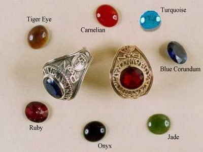 About Gemstones