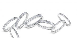 Role of the eternity ring evolves in the UK, new study claims