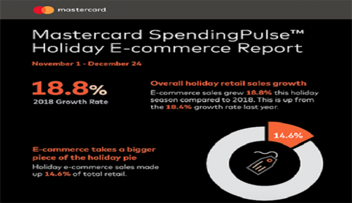 Mastercard SpendingPulse U.S. Retail Sales Grew 3.4 Percent This Holiday Season