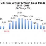 US-Today-Jewelry-Watch
