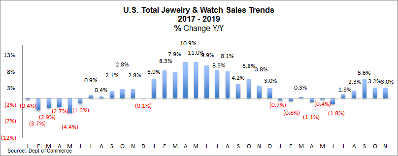 US-Today-Jewelry-Watch