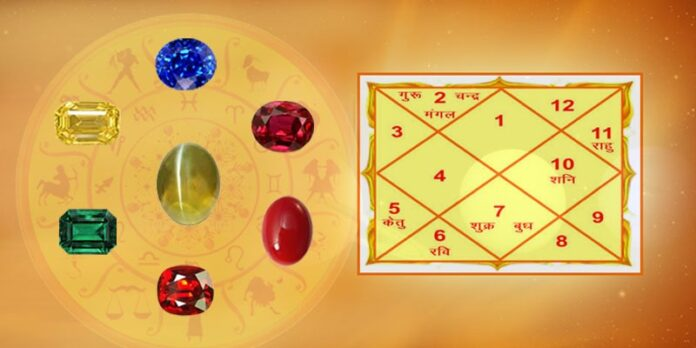Reasons Why Gemstones Fail To Be Your Lucky Charm