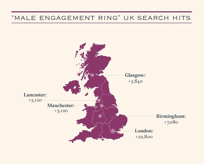 Taylor & Hart - UK Searches